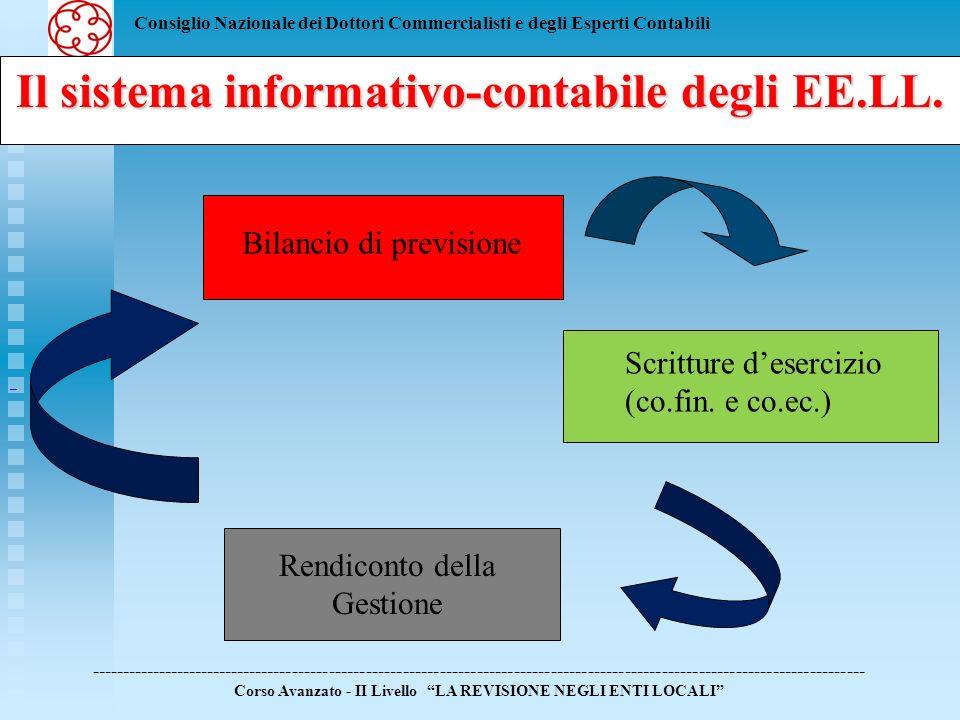 Consiglio Nazionale dei Dottori Commercialisti e degli Esperti Contabili Il sistema informativo-contabile degli EE.LL. Bilancio di previsione Scrittur