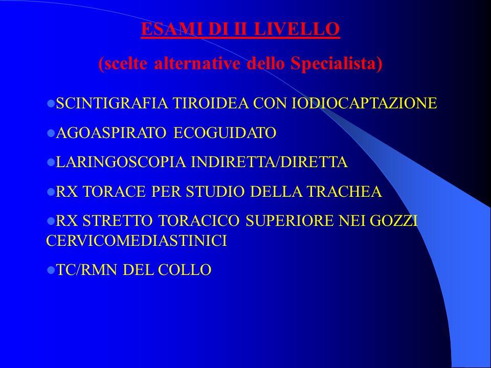 ESAMI DI II LIVELLO (scelte alternative dello Specialista) SCINTIGRAFIA TIROIDEA CON IODIOCAPTAZIONE AGOASPIRATO ECOGUIDATO LARINGOSCOPIA INDIRETTA/DI