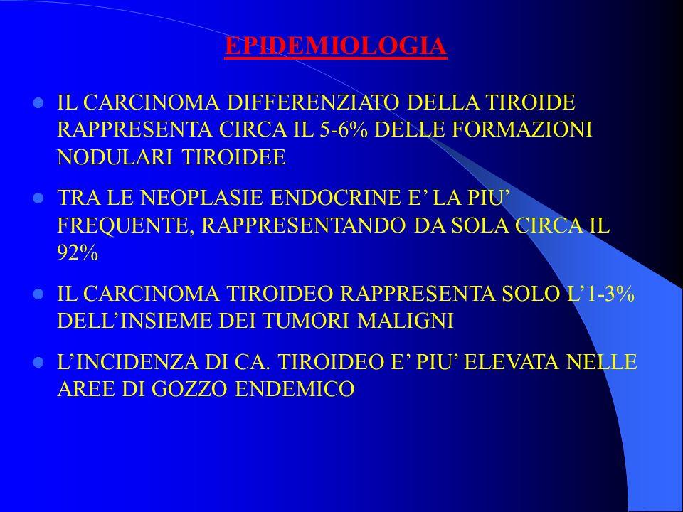 IL CARCINOMA DIFFERENZIATO DELLA TIROIDE RAPPRESENTA CIRCA IL 5-6% DELLE FORMAZIONI NODULARI TIROIDEE TRA LE NEOPLASIE ENDOCRINE E LA PIU FREQUENTE, R