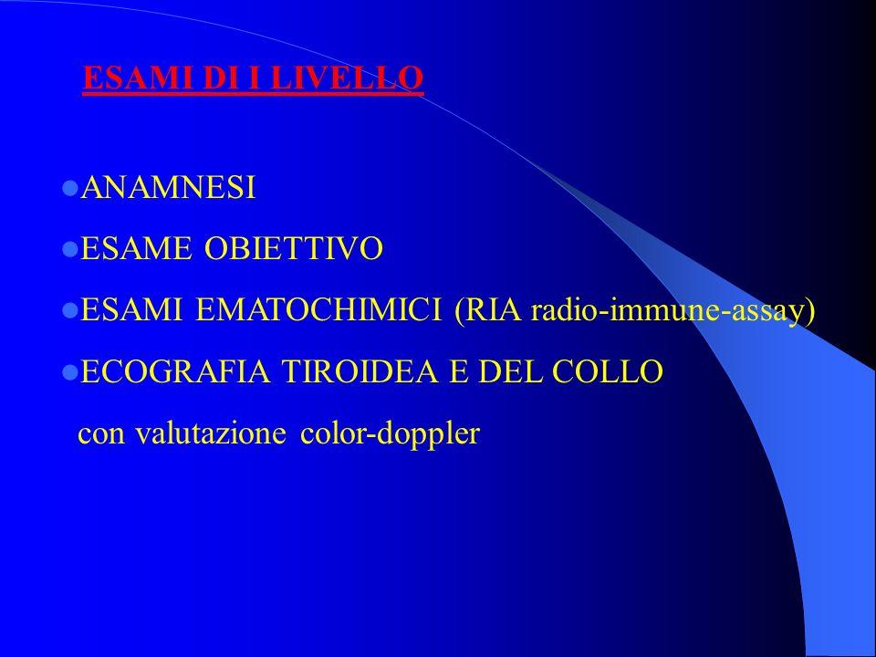 ESAMI DI I LIVELLO ANAMNESI ESAME OBIETTIVO ESAMI EMATOCHIMICI (RIA radio-immune-assay) ECOGRAFIA TIROIDEA E DEL COLLO con valutazione color-doppler