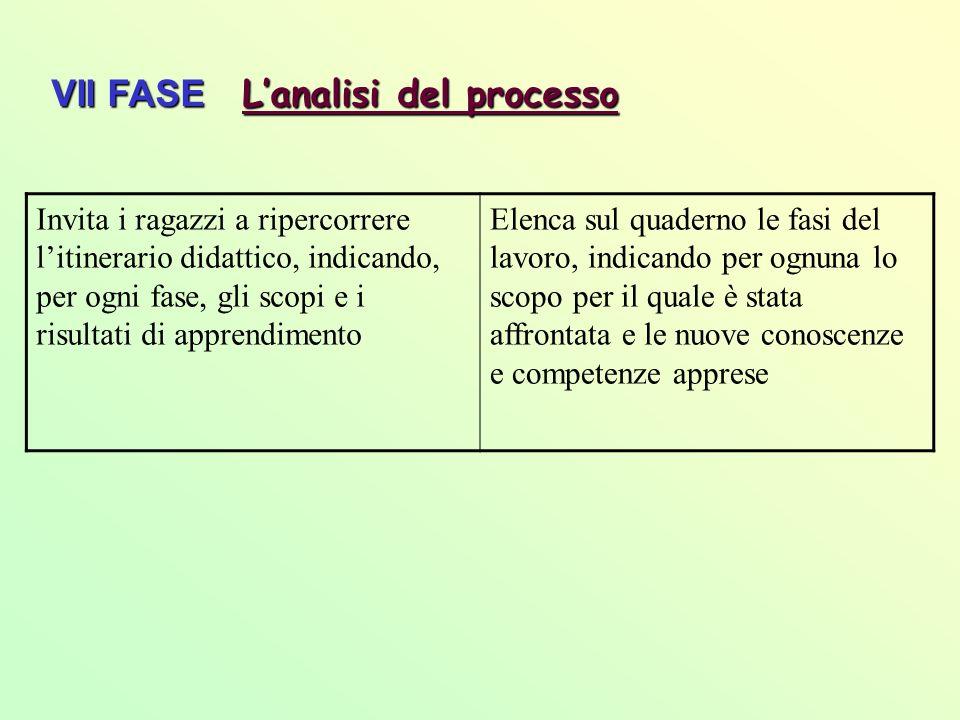 VII FASE Lanalisi del processo Invita i ragazzi a ripercorrere litinerario didattico, indicando, per ogni fase, gli scopi e i risultati di apprendimen
