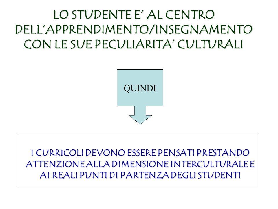 LO STUDENTE E AL CENTRO DELLAPPRENDIMENTO/INSEGNAMENTO CON LE SUE PECULIARITA CULTURALI QUINDI I CURRICOLI DEVONO ESSERE PENSATI PRESTANDO ATTENZIONE