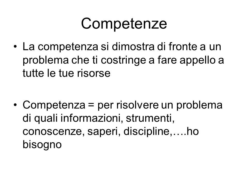 Competenze La competenza si dimostra di fronte a un problema che ti costringe a fare appello a tutte le tue risorse Competenza = per risolvere un prob
