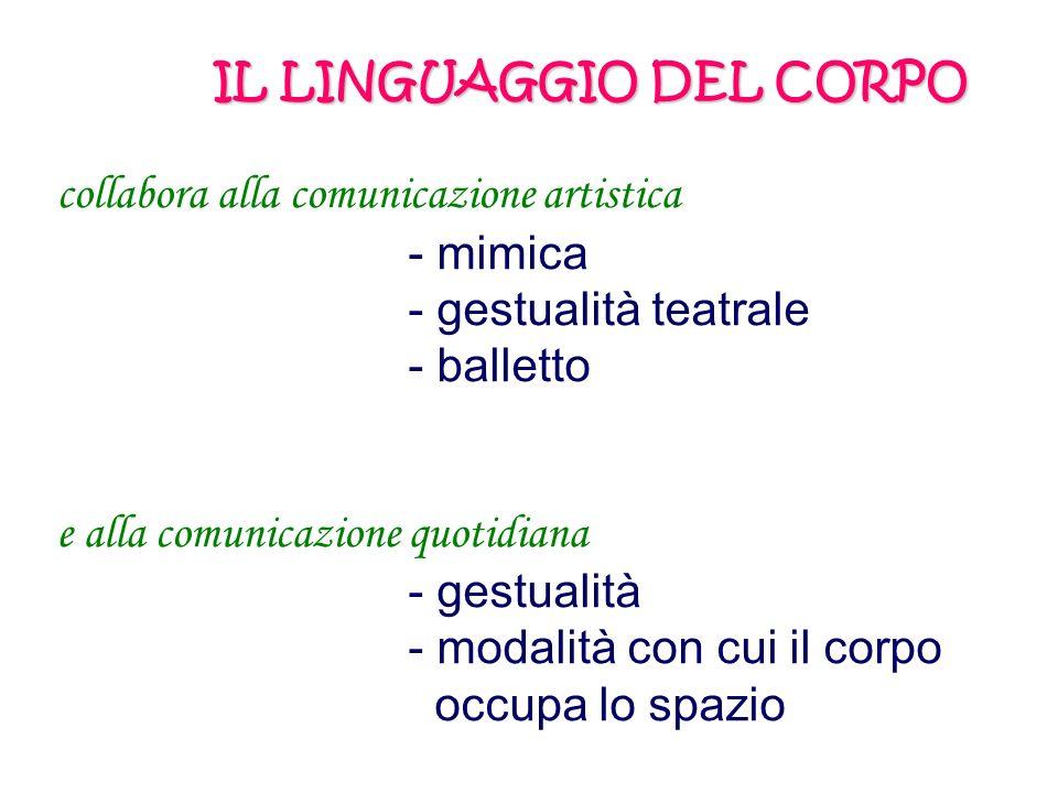 IL LINGUAGGIO DEL CORPO IL LINGUAGGIO DEL CORPO collabora alla comunicazione artistica - mimica - gestualità teatrale - balletto e alla comunicazione