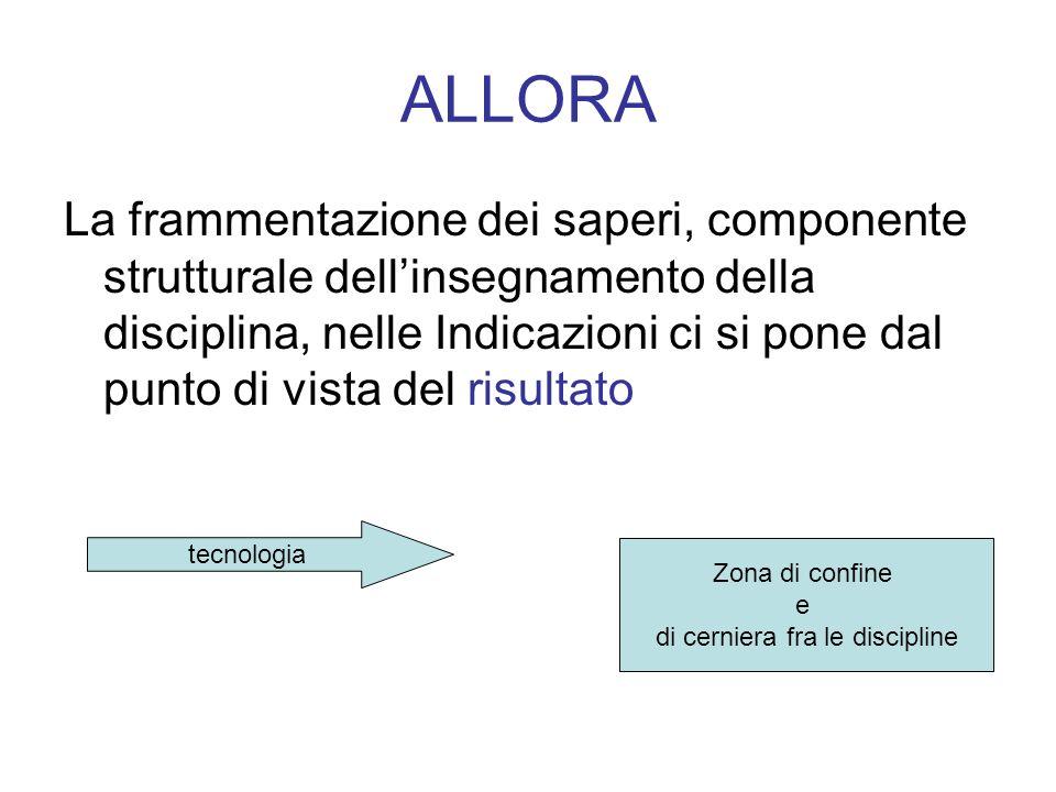 ALLORA La frammentazione dei saperi, componente strutturale dellinsegnamento della disciplina, nelle Indicazioni ci si pone dal punto di vista del ris