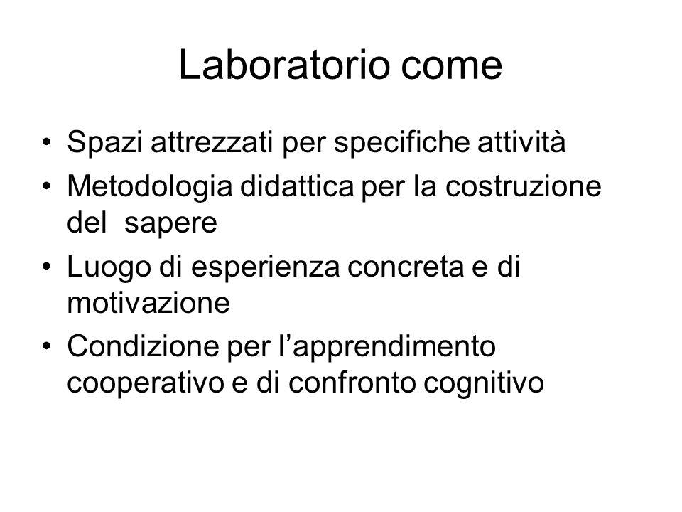 Laboratorio come Spazi attrezzati per specifiche attività Metodologia didattica per la costruzione del sapere Luogo di esperienza concreta e di motiva