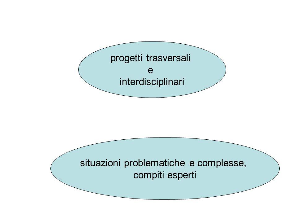 progetti trasversali e interdisciplinari situazioni problematiche e complesse, compiti esperti