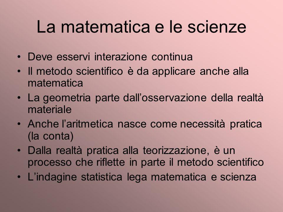 La matematica e le scienze Deve esservi interazione continua Il metodo scientifico è da applicare anche alla matematica La geometria parte dallosserva
