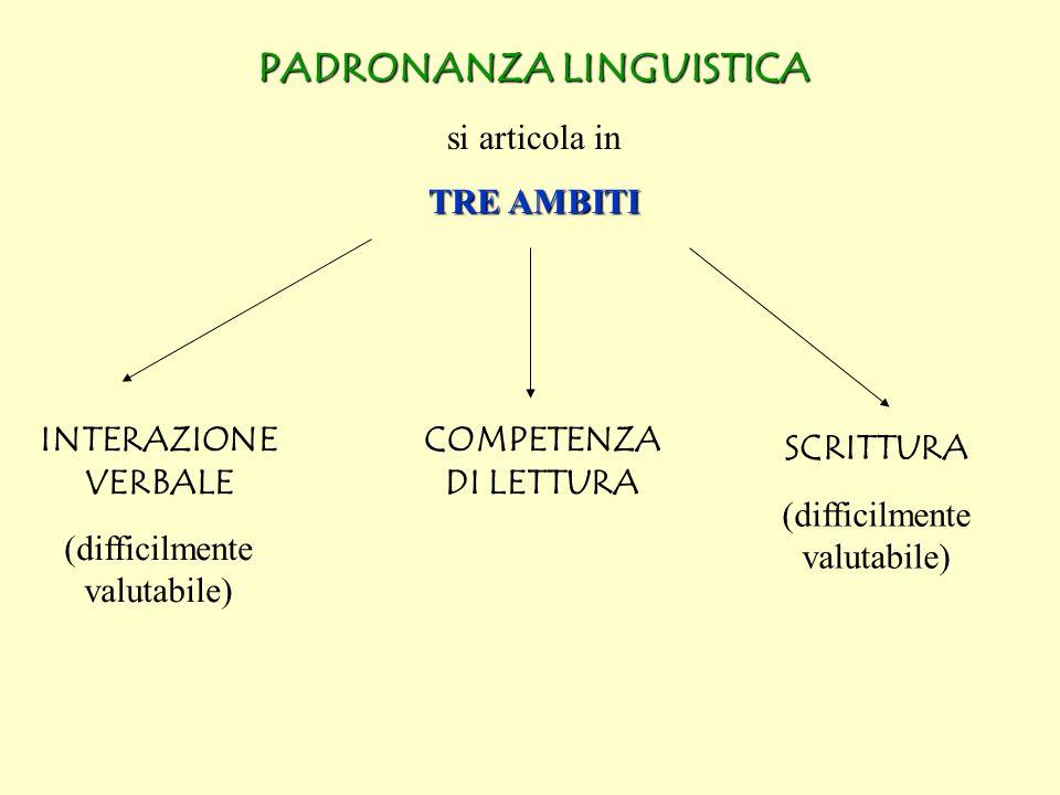 PADRONANZA LINGUISTICA si articola in TRE AMBITI INTERAZIONE VERBALE (difficilmente valutabile) COMPETENZA DI LETTURA SCRITTURA (difficilmente valutab