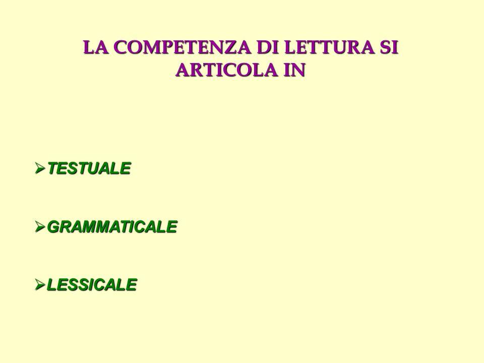 LA COMPETENZA DI LETTURA SI ARTICOLA IN TESTUALE TESTUALE GRAMMATICALE GRAMMATICALE LESSICALE LESSICALE