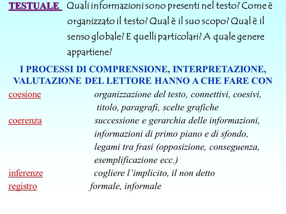 TESTUALE TESTUALE Quali informazioni sono presenti nel testo? Come è organizzato il testo? Qual è il suo scopo? Qual è il senso globale? E quelli part