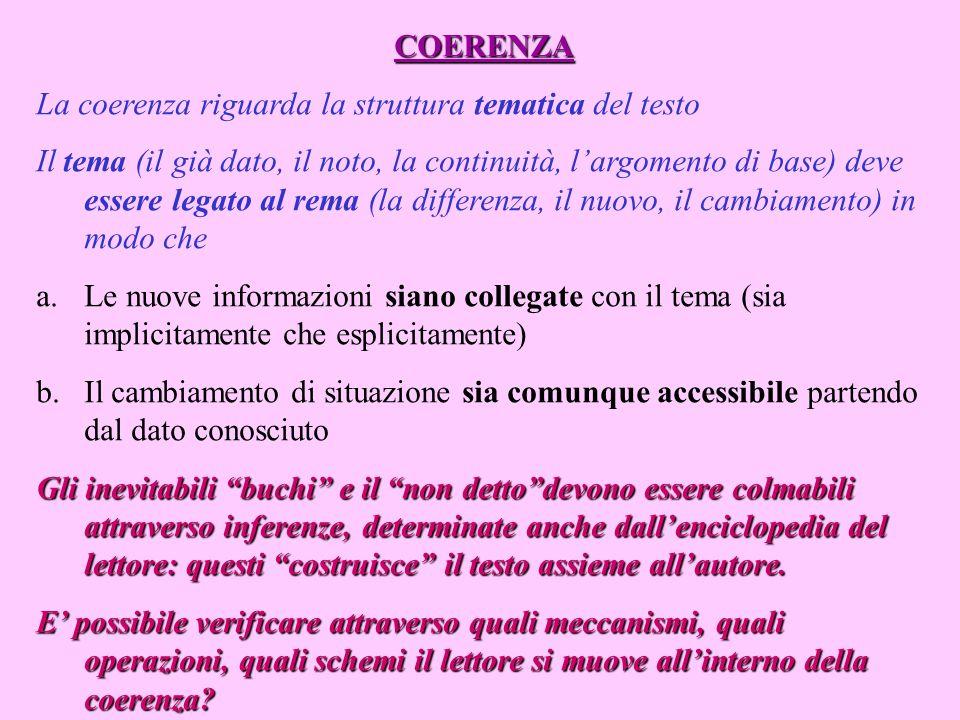 COERENZA La coerenza riguarda la struttura tematica del testo Il tema (il già dato, il noto, la continuità, largomento di base) deve essere legato al