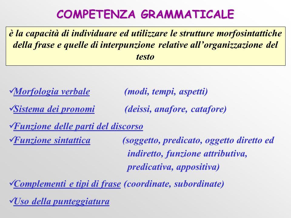 COMPETENZA LESSICALE E LA CAPACITA DI INDIVIDUARE IL SIGNIFICATO DI UN TERMINE IN UN CONTESTO E IN RELAZIONE CON ALTRI TERMINI Si esplica nelle abilità di - Selezionare un significato tra i possibili in base al contesto - Formulare ipotesi su vocaboli o, almeno, sullarea semantica - Individuare legami di senso (sinonimi, contrari, iponimi, iperonimi ecc.) - Individuare legami morfologici (derivazione, alterazione ecc.) - Individuare campi semantici