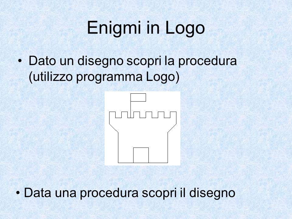 Enigmi in Logo Dato un disegno scopri la procedura (utilizzo programma Logo) Data una procedura scopri il disegno