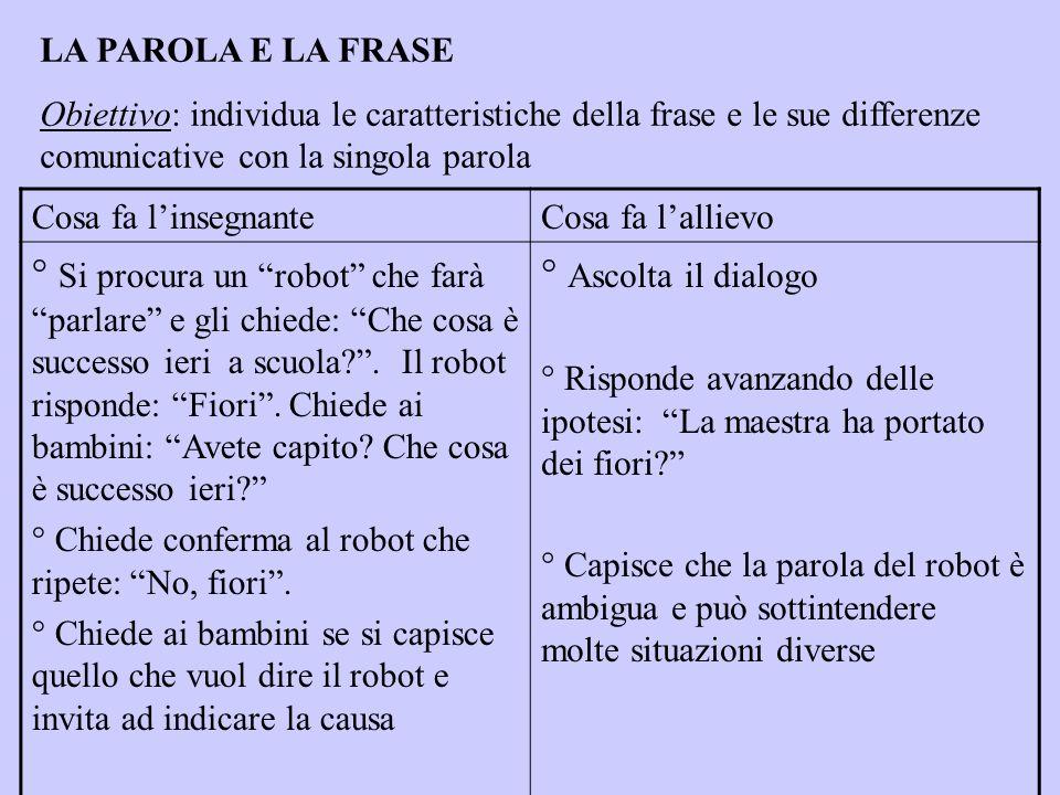LA PAROLA E LA FRASE Obiettivo: individua le caratteristiche della frase e le sue differenze comunicative con la singola parola Cosa fa linsegnanteCos
