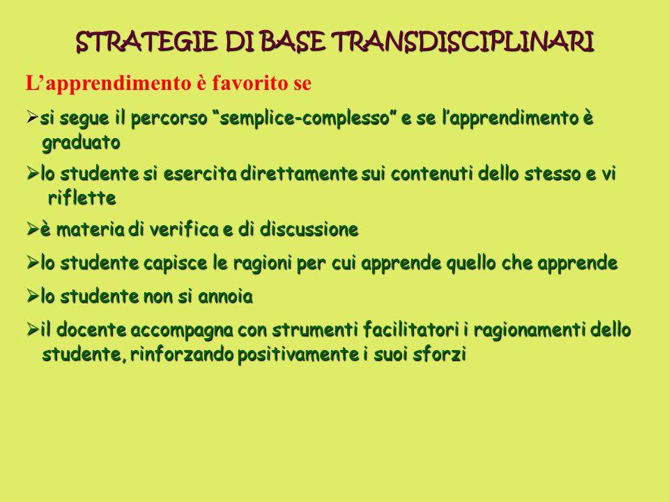 STRATEGIE DI BASE TRANSDISCIPLINARI Lapprendimento è favorito se si segue il percorso semplice-complesso e se lapprendimento è graduato graduato lo st