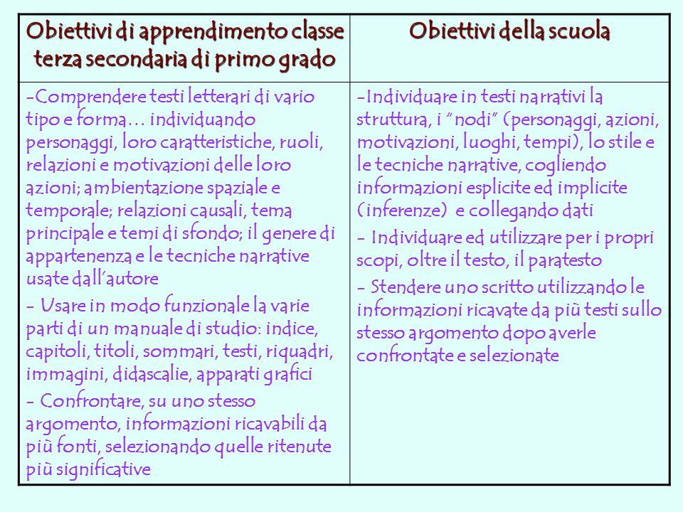 Obiettivi di apprendimento classe terza secondaria di primo grado Obiettivi della scuola -Comprendere testi letterari di vario tipo e forma… individua