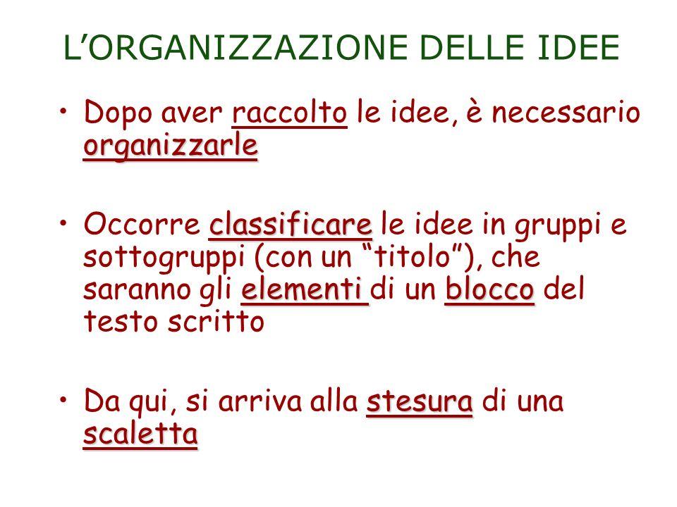 LORGANIZZAZIONE DELLE IDEE organizzarleDopo aver raccolto le idee, è necessario organizzarle classificare elementi bloccoOccorre classificare le idee