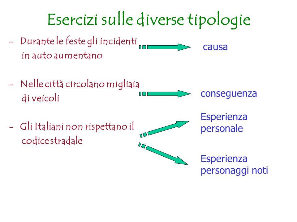 Esercizi sulle diverse tipologie -Durante le feste gli incidenti in auto aumentano -Nelle città circolano migliaia di veicoli -Gli Italiani non rispet