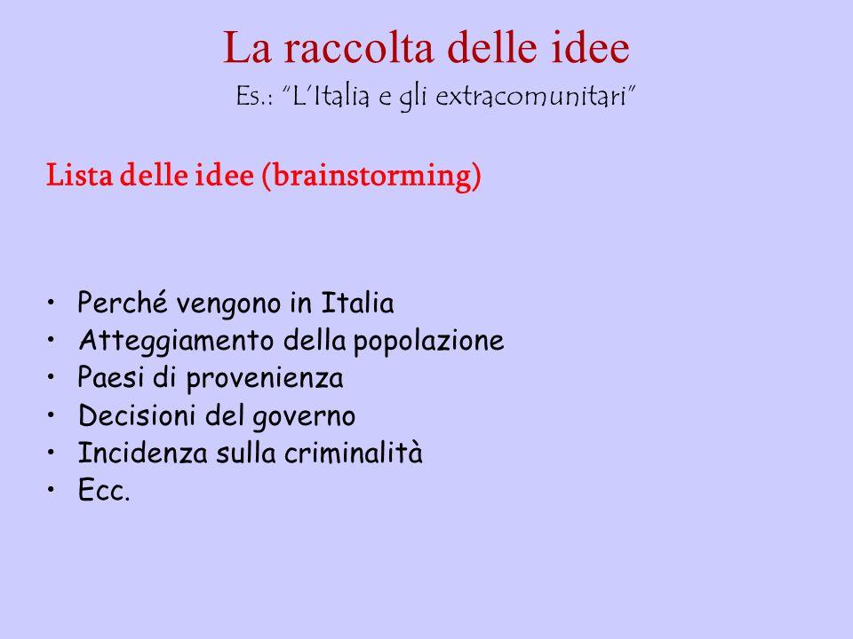 La raccolta delle idee Es.: LItalia e gli extracomunitari Lista delle idee (brainstorming) Perché vengono in Italia Atteggiamento della popolazione Pa
