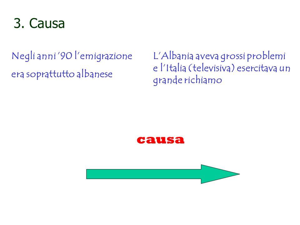 3. Causa Negli anni 90 lemigrazione era soprattutto albanese LAlbania aveva grossi problemi e lItalia (televisiva) esercitava un grande richiamo causa