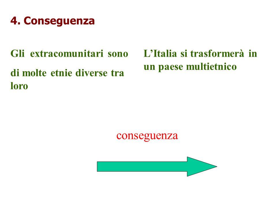 4. Conseguenza Gli extracomunitari sono di molte etnie diverse tra loro LItalia si trasformerà in un paese multietnico conseguenza