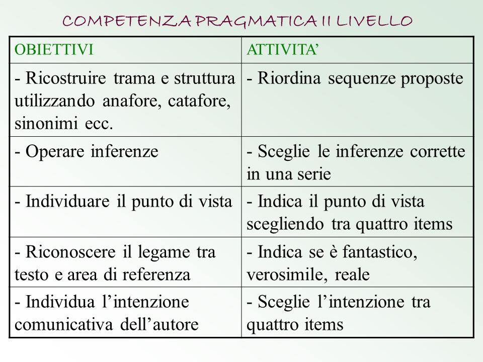 COMPETENZA PRAGMATICA II LIVELLO OBIETTIVIATTIVITA - Ricostruire trama e struttura utilizzando anafore, catafore, sinonimi ecc. - Riordina sequenze pr