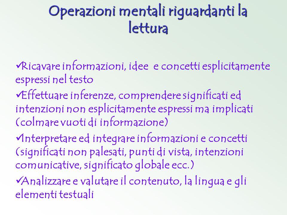 Operazioni mentali riguardanti la lettura Ricavare informazioni, idee e concetti esplicitamente espressi nel testo Effettuare inferenze, comprendere s