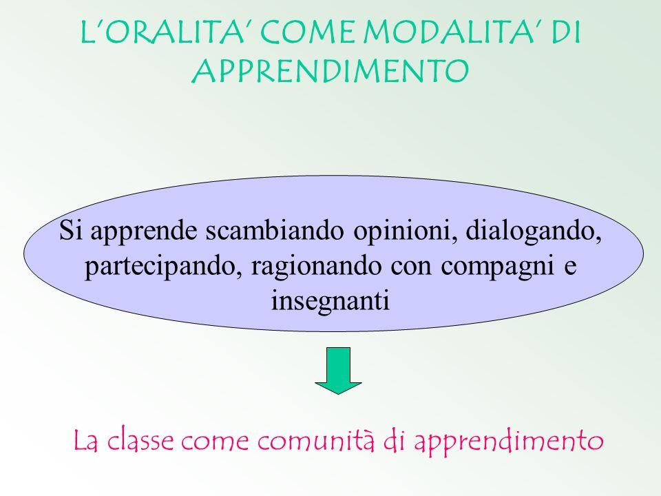 LORALITA COME MODALITA DI APPRENDIMENTO Si apprende scambiando opinioni, dialogando, partecipando, ragionando con compagni e insegnanti La classe come
