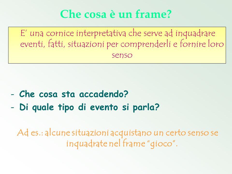 Che cosa è un frame? E una cornice interpretativa che serve ad inquadrare eventi, fatti, situazioni per comprenderli e fornire loro senso -Che cosa st