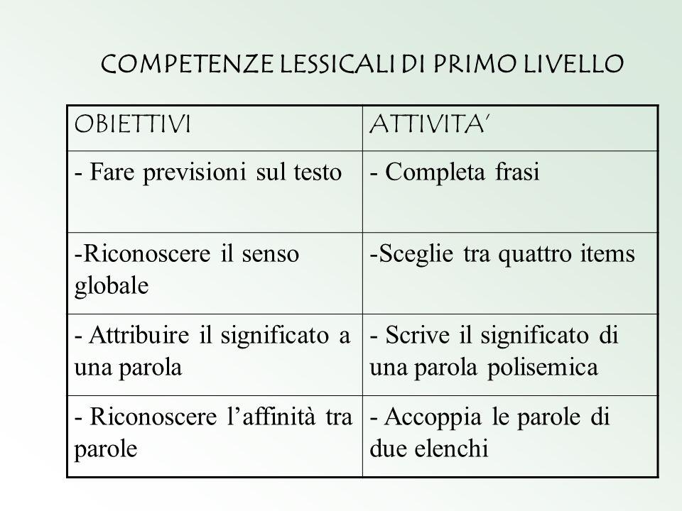 OBIETTIVIATTIVITA - Fare previsioni sul testo- Completa frasi -Riconoscere il senso globale -Sceglie tra quattro items - Attribuire il significato a u