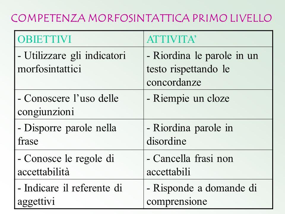 COMPETENZA MORFOSINTATTICA PRIMO LIVELLO OBIETTIVIATTIVITA - Utilizzare gli indicatori morfosintattici - Riordina le parole in un testo rispettando le