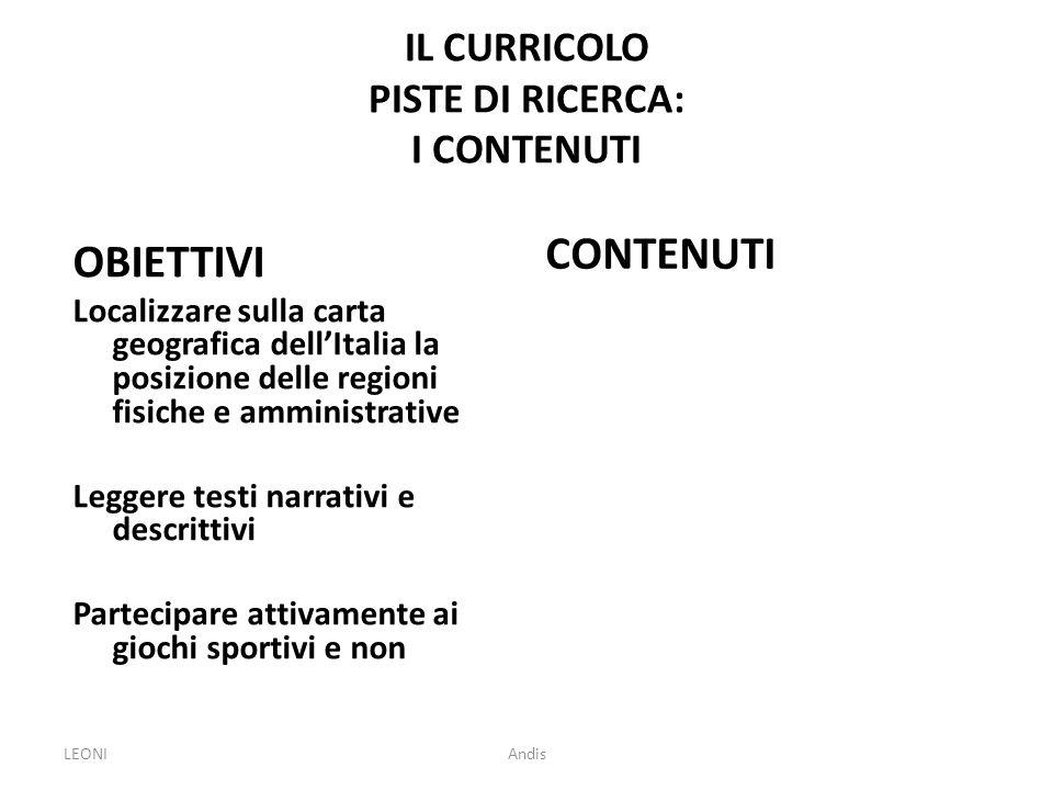 LEONIAndis IL CURRICOLO PISTE DI RICERCA: I CONTENUTI OBIETTIVI Localizzare sulla carta geografica dellItalia la posizione delle regioni fisiche e amm