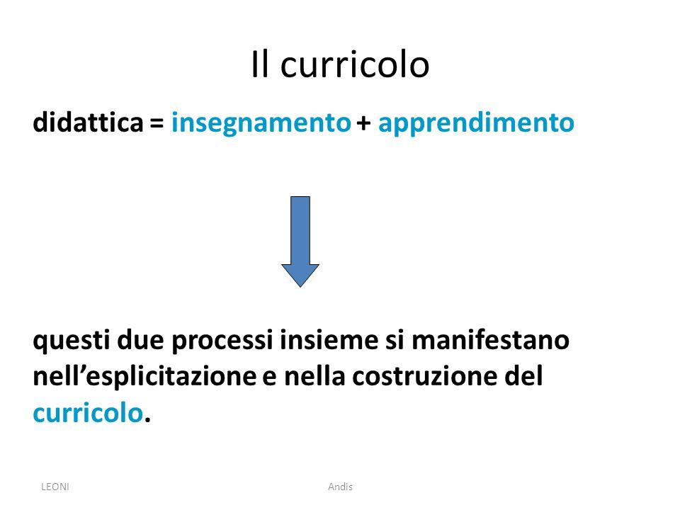 LEONIAndis Il curricolo didattica = insegnamento + apprendimento questi due processi insieme si manifestano nellesplicitazione e nella costruzione del