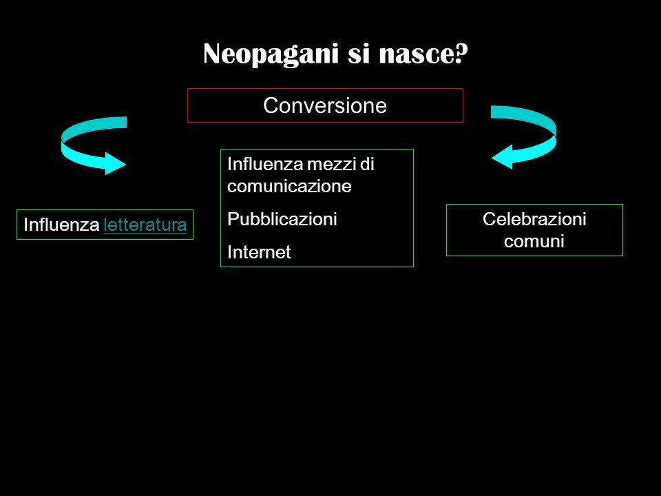 Neopagani si nasce? Conversione Influenza letteraturaletteratura Influenza mezzi di comunicazione Pubblicazioni Internet Celebrazioni comuni