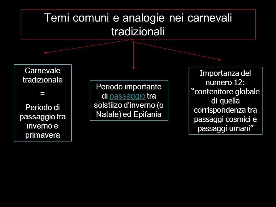 Temi comuni e analogie nei carnevali tradizionali Carnevale tradizionale = Periodo di passaggio tra inverno e primavera Periodo importante di passaggi