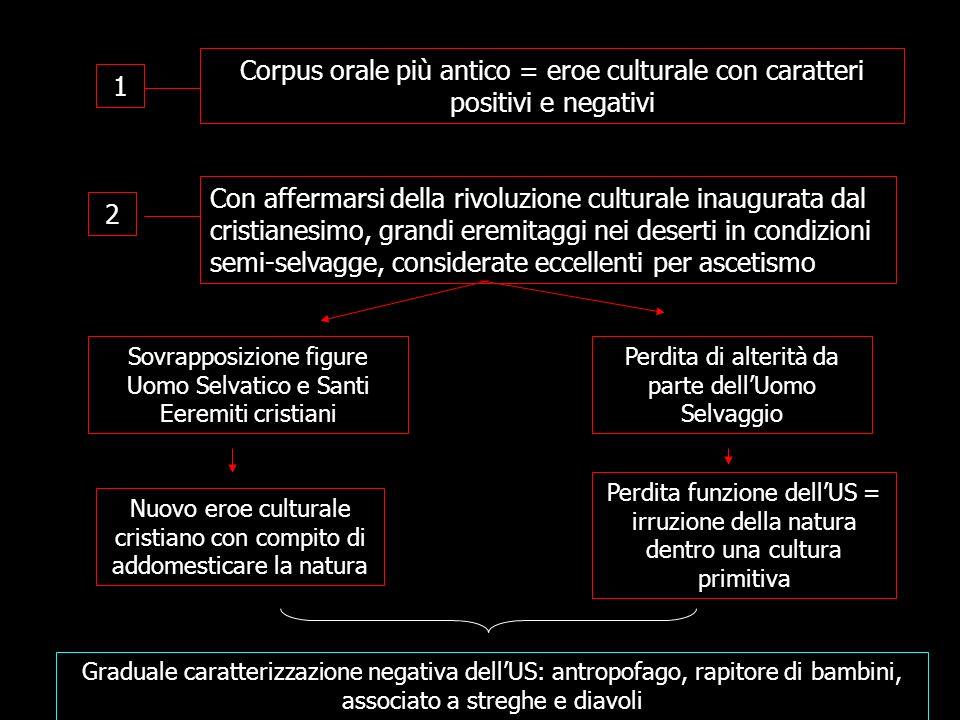 Corpus orale più antico = eroe culturale con caratteri positivi e negativi 1 Con affermarsi della rivoluzione culturale inaugurata dal cristianesimo,
