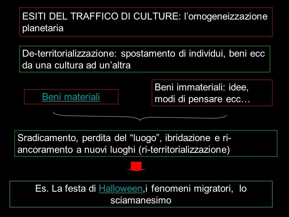 Sciamanesimo = Forma teatrale
