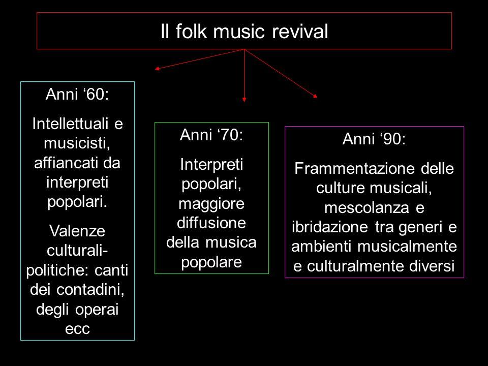 Il folk music revival Anni 60: Intellettuali e musicisti, affiancati da interpreti popolari. Valenze culturali- politiche: canti dei contadini, degli