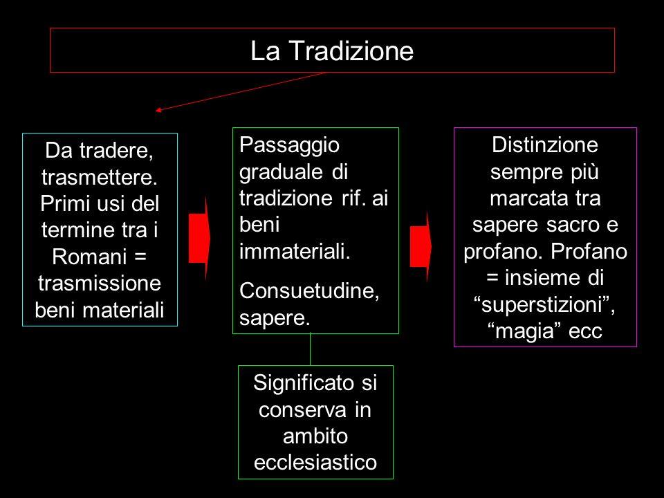 La Tradizione Da tradere, trasmettere. Primi usi del termine tra i Romani = trasmissione beni materiali Passaggio graduale di tradizione rif. ai beni
