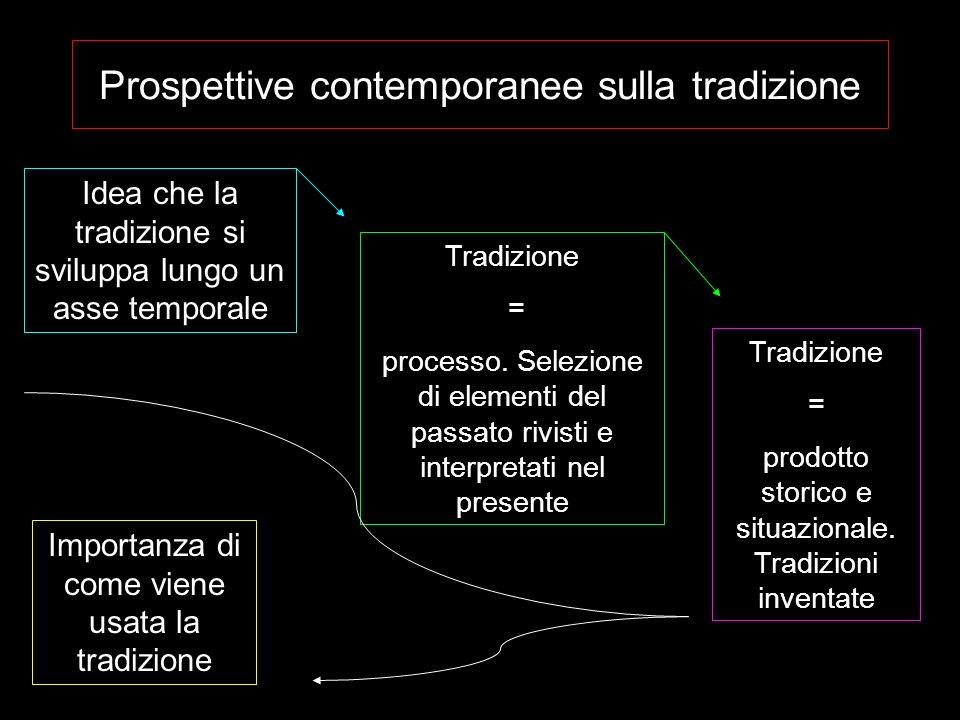 Prospettive contemporanee sulla tradizione Idea che la tradizione si sviluppa lungo un asse temporale Tradizione = processo. Selezione di elementi del