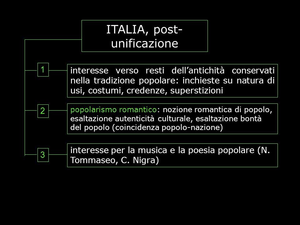 ITALIA, post- unificazione interesse verso resti dellantichità conservati nella tradizione popolare: inchieste su natura di usi, costumi, credenze, su