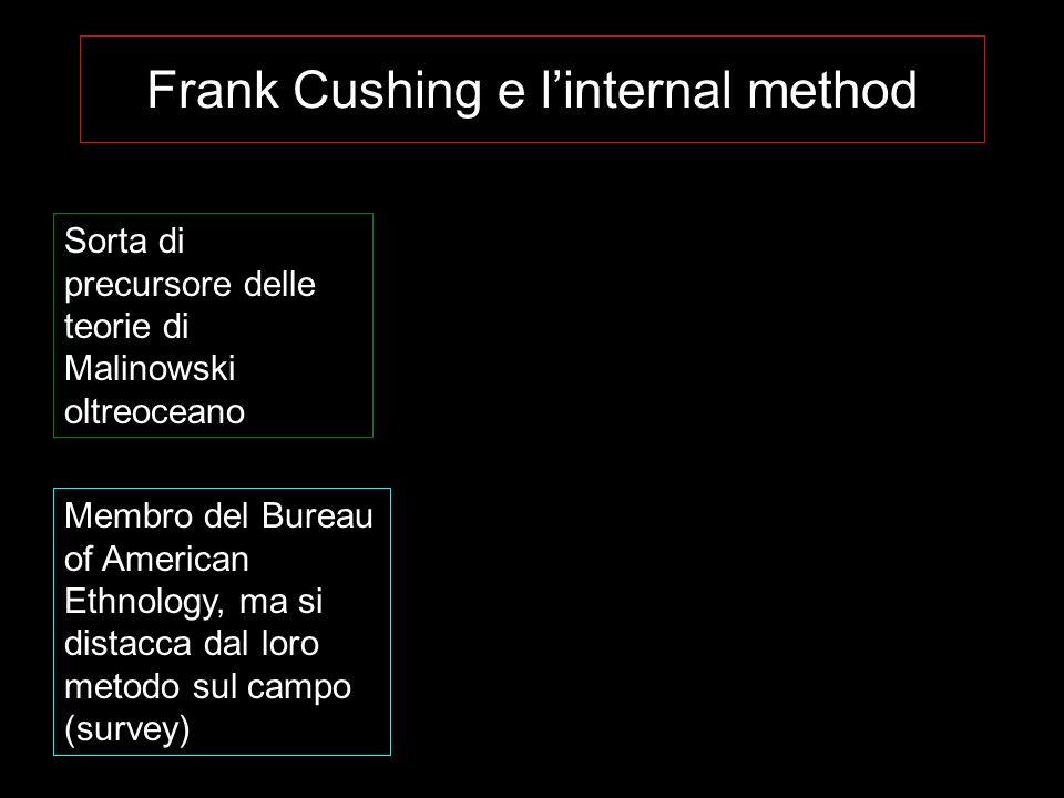Frank Cushing e linternal method Sorta di precursore delle teorie di Malinowski oltreoceano Membro del Bureau of American Ethnology, ma si distacca dal loro metodo sul campo (survey)