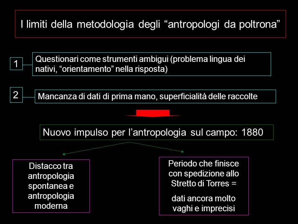 I limiti della metodologia degli antropologi da poltrona 1 Questionari come strumenti ambigui (problema lingua dei nativi, orientamento nella risposta
