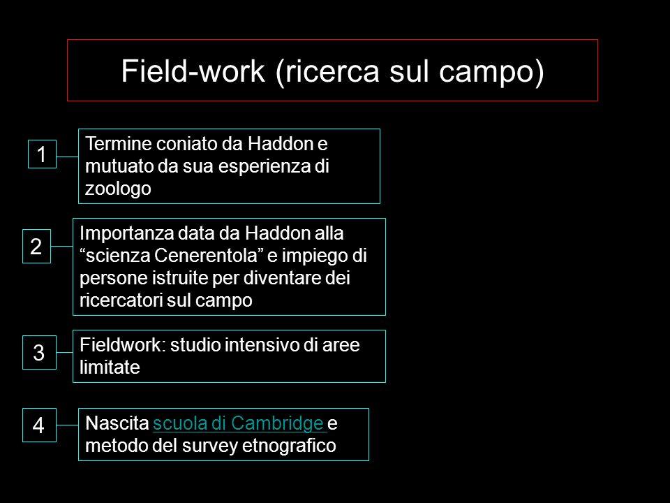 Field-work (ricerca sul campo) 1 Termine coniato da Haddon e mutuato da sua esperienza di zoologo 2 Importanza data da Haddon alla scienza Cenerentola