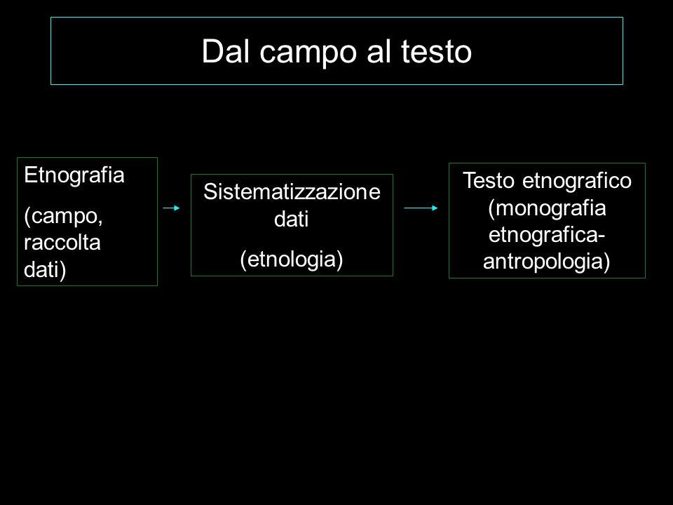 Riferimenti bibliografici Fabietti U., Malighetti R., Matera V.