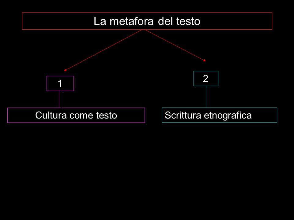 La metafora del testo 1 Cultura come testo 2 Scrittura etnografica