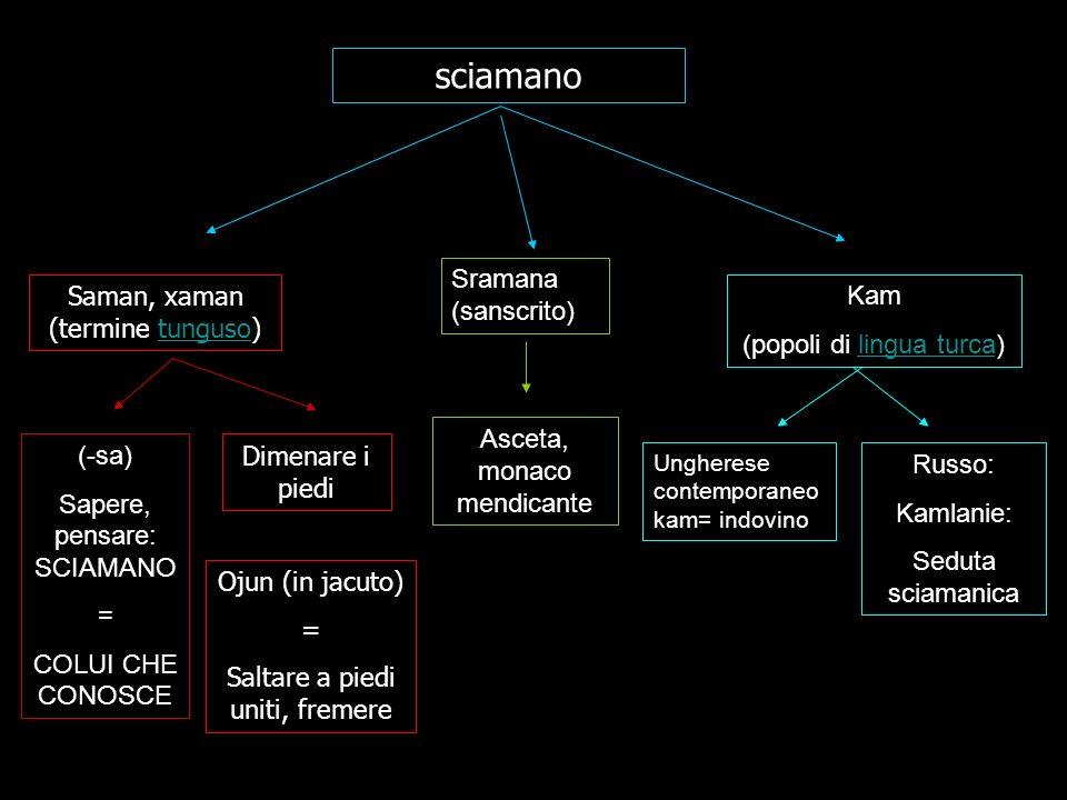 sciamano Saman, xaman (termine tunguso)tunguso Dimenare i piedi Ojun (in jacuto) = Saltare a piedi uniti, fremere (-sa) Sapere, pensare: SCIAMANO = CO