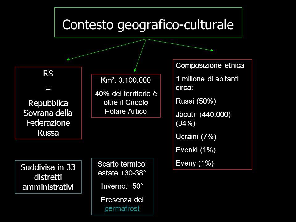Contesto geografico-culturale RS = Repubblica Sovrana della Federazione Russa Suddivisa in 33 distretti amministrativi Km²: 3.100.000 40% del territor