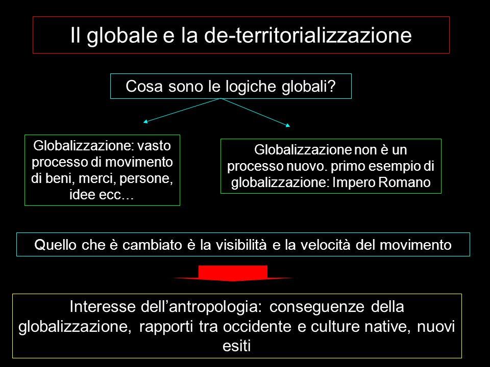Il globale e la de-territorializzazione Cosa sono le logiche globali? Globalizzazione: vasto processo di movimento di beni, merci, persone, idee ecc…
